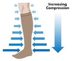 compstocks